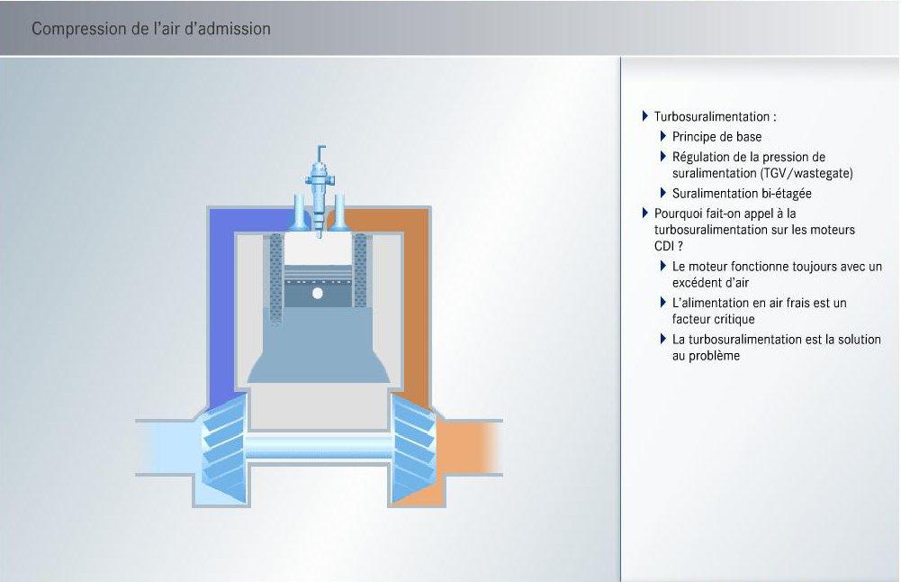 20-compression-air-admission-651.jpg