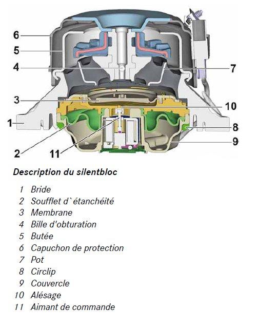 20-nouvelle-classe-m-w166-silent-bloc-enclenchable.jpg