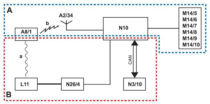 20-representation-schematique-fbs2b-sur-type-163.jpg