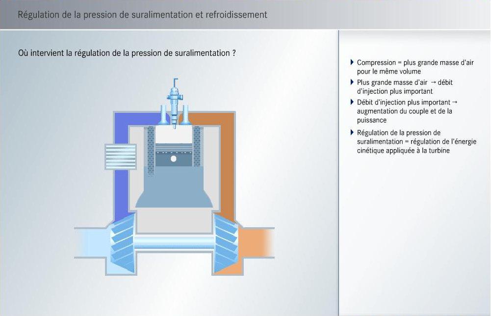 21-explications-suralimentation-651.jpg