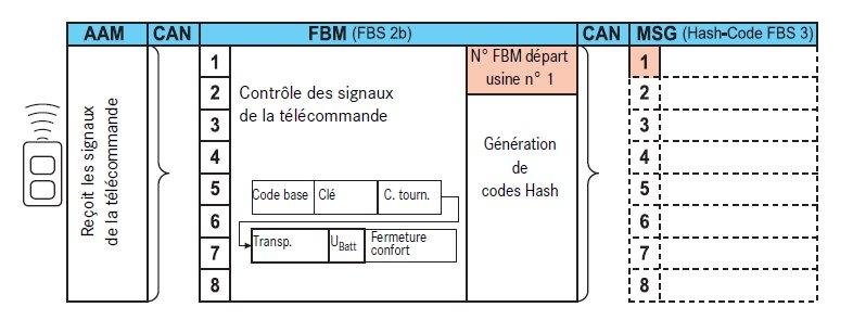 21-principe-autorisation-a-la-conduite-fbs2b-type-163-apres-2000.jpg