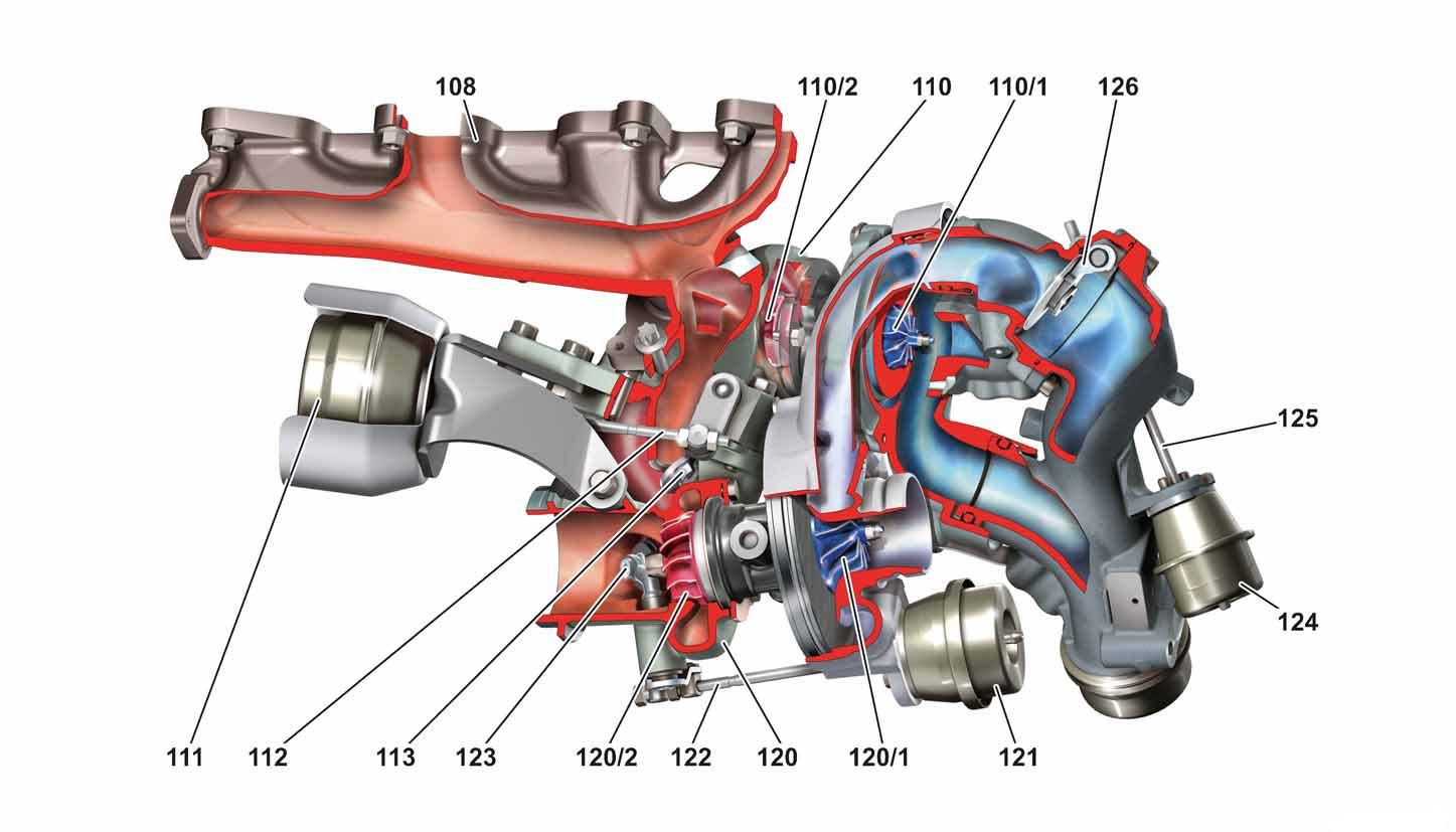 21-suralimentation-turbocompresseur-a-deux-niveaux-moteur-om651.jpg