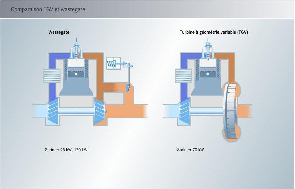 22-comparaison-tgv-wastegate.jpg