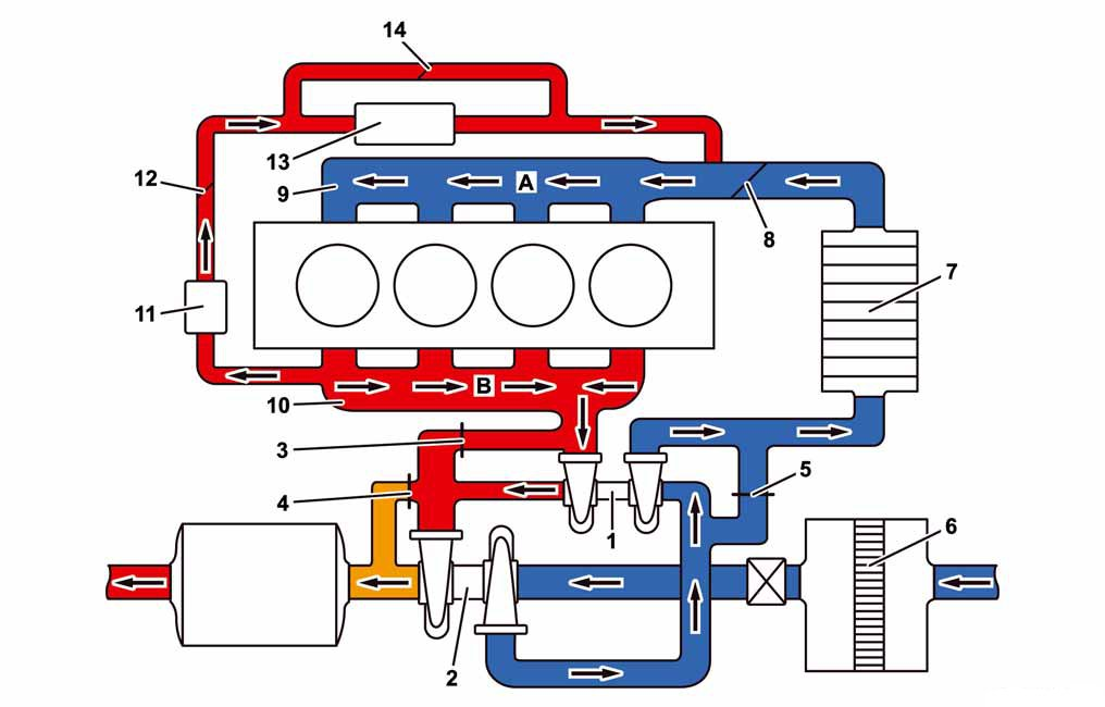 22-regulation-pression-de-suralimentation-1200-tours-moteur-om651.jpg