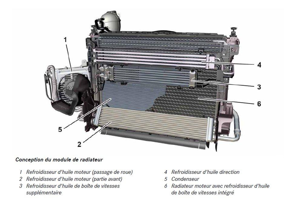 23-module-de-radiateur-c-63-amg-w204.jpg