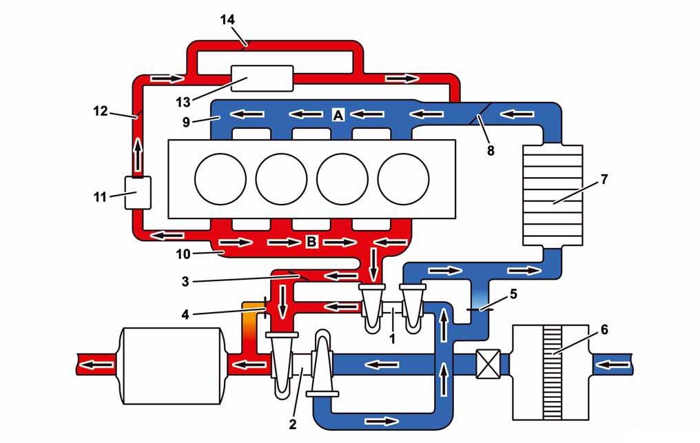 23-regulation-pression-de-suralimentation-1200-2800-tours-moteur-om651.jpg