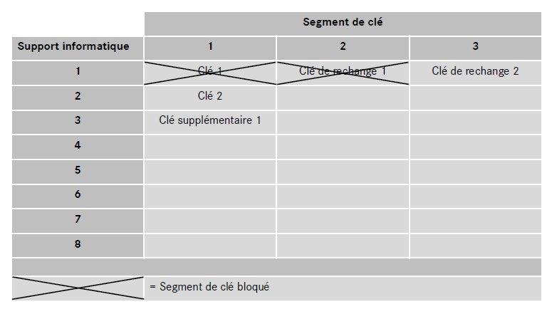 23-representation-segment-rail-de-cle-fbs3.jpg