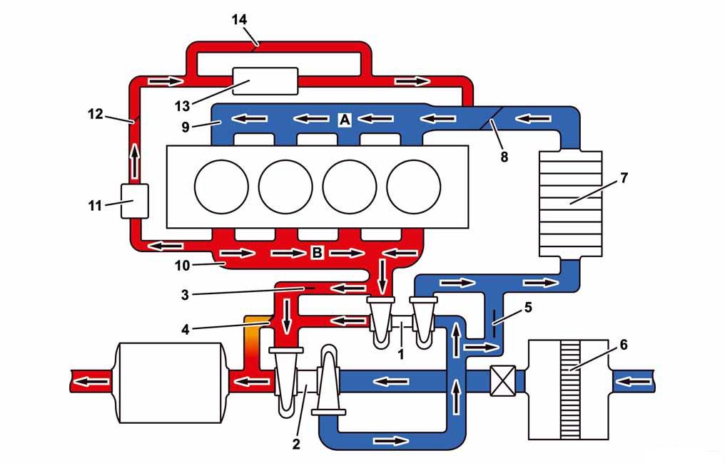 24-regulation-pression-de-suralimentation-plus-de-2800-tours-moteur-om651.jpg