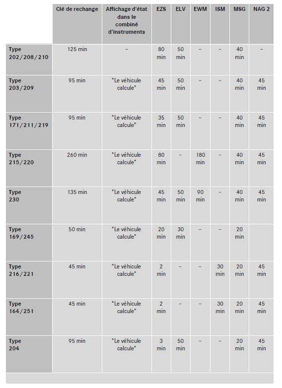 24-temps-pour-initialisation-cles-de-rechange-fbs3.jpg