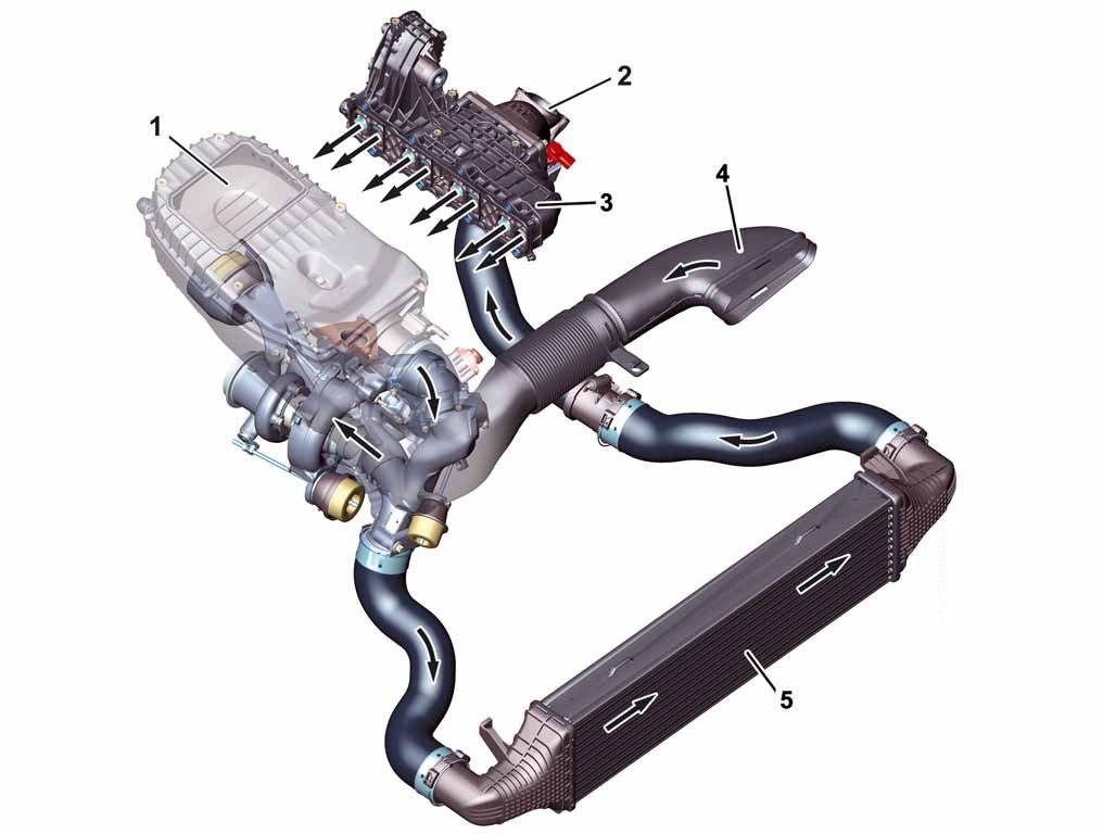 25-circuit-admission-moteur-om651.jpg