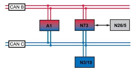 25-representation-simplifiee-fonctionnement-fbs3-sur-type-169.jpg