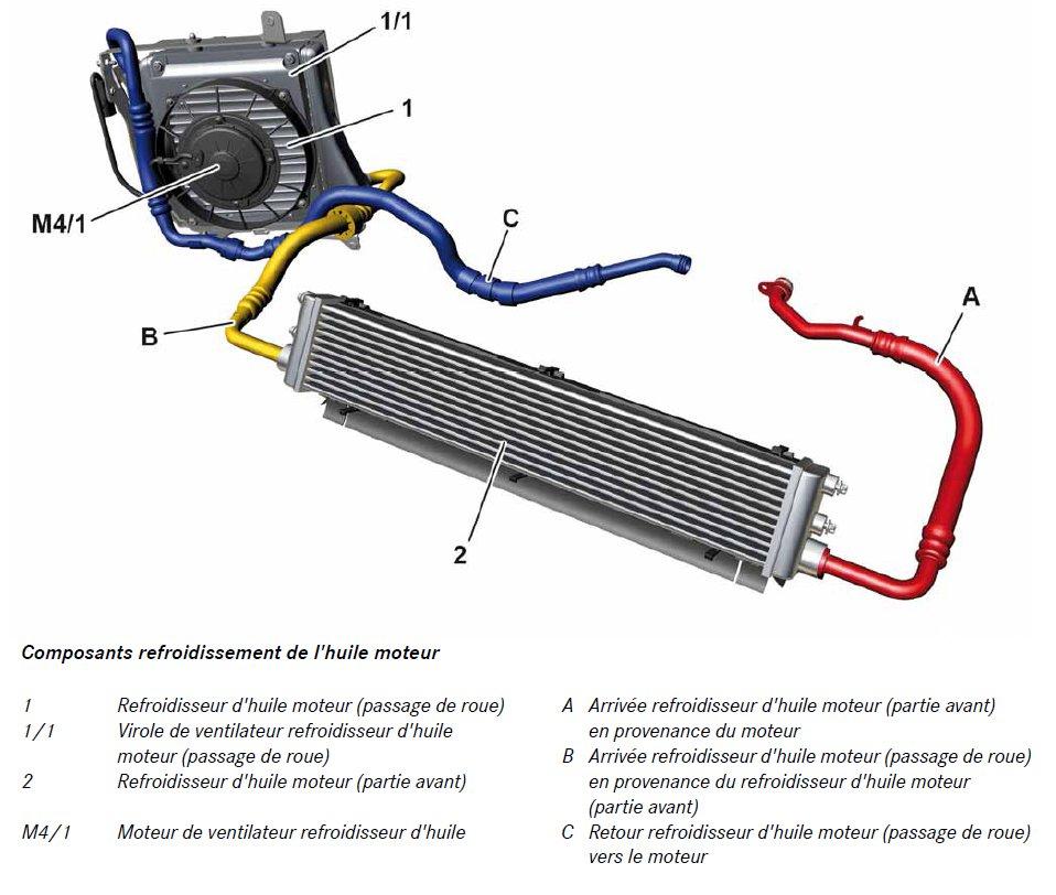 25-schema-refroidissement-huile-moteur-c-63-amg-w204.jpg