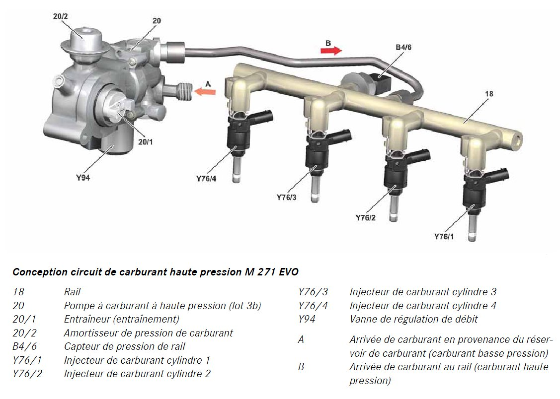 27-circuit-gasoil-haute-pression-m-271-evo-slk-172.jpg
