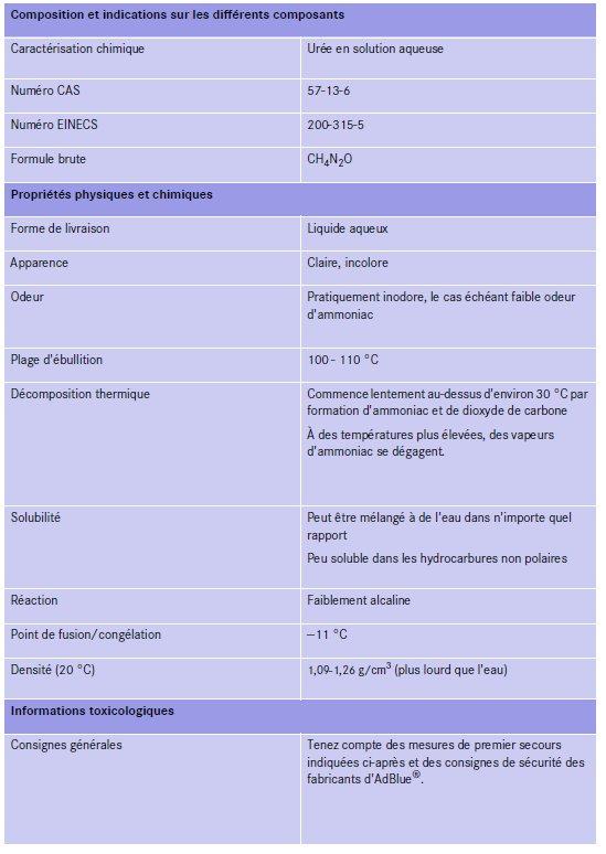 28-proprietes-physiques-et-chimiques-adblue.jpg