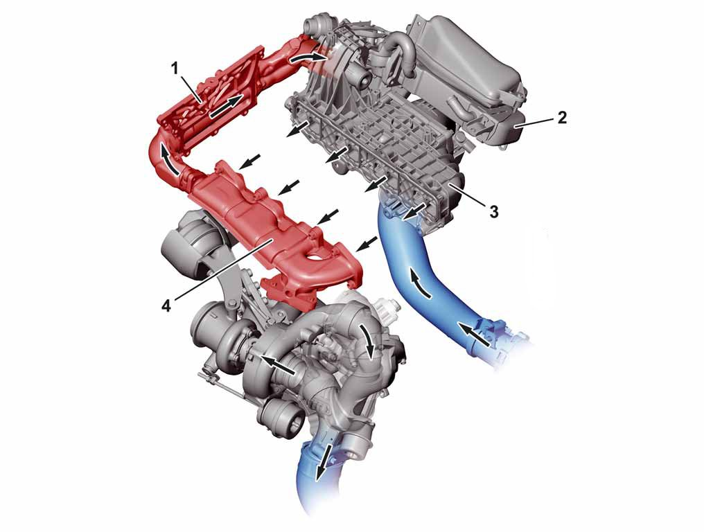 28-recyclage-des-gaz-echappement-moteur-om651.jpg