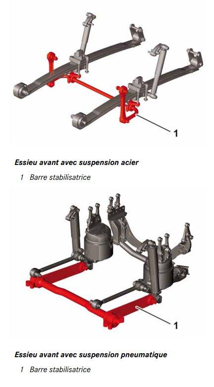 29-barre-stab-avant-acier-et-pneumatique-actros-963.jpg