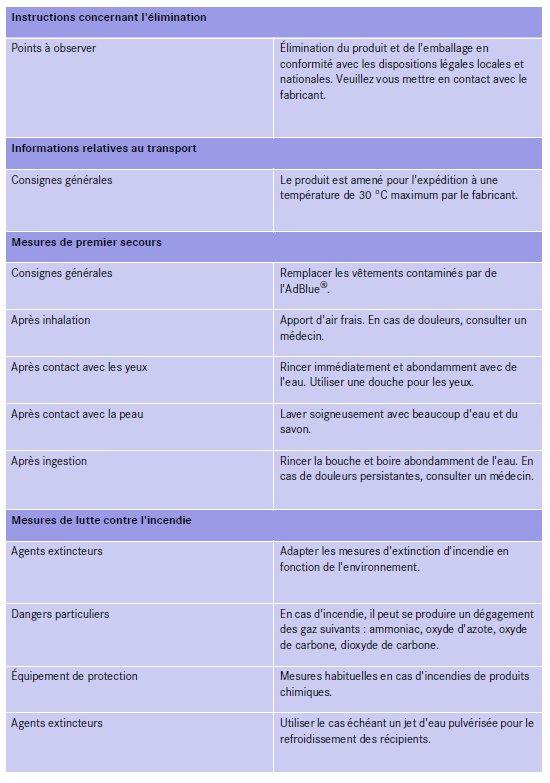 29-caracteristiques-adblue.jpg