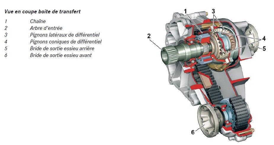 29-nouvelle-classe-m-w166-boite-de-transfert.jpg