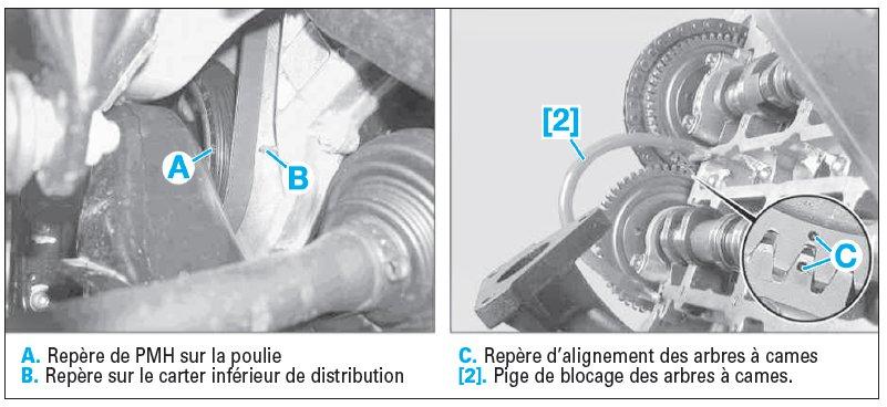 3-revue-technique-mercedes-classe-b.jpg