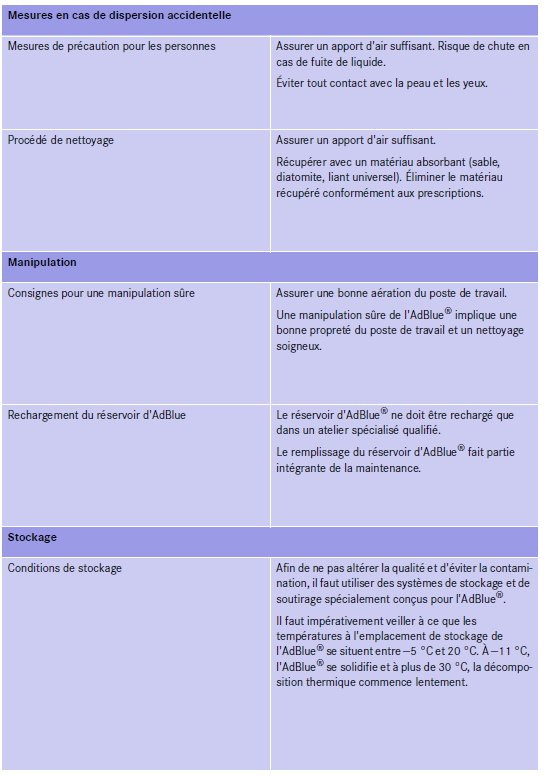 30-caracteristiques-adblue.jpg