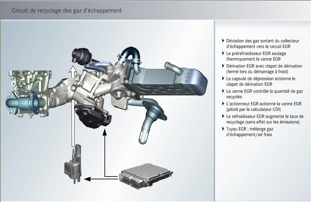 30-circuit-de-recyclage-gaz-echappement-651.jpg