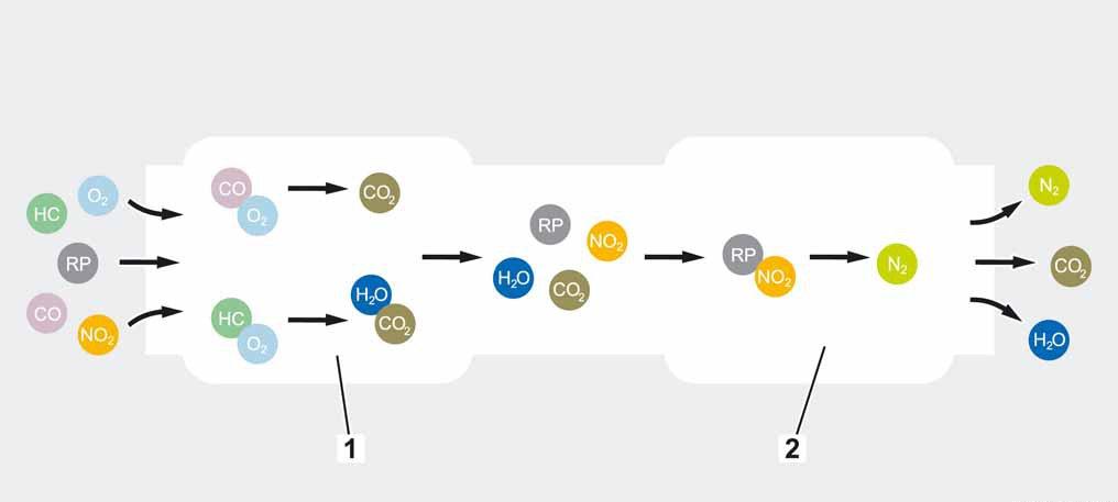 30-schema-catalysur-et-filtre-a-particules-moteur-om651.jpg