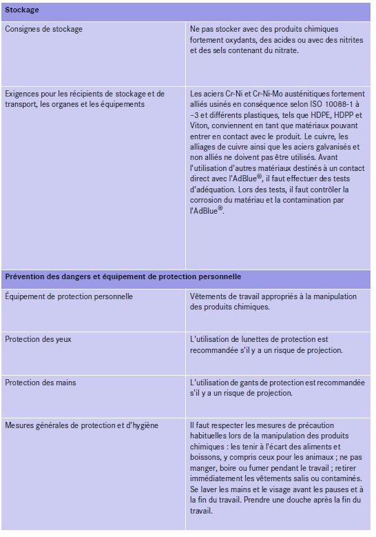 31-caracteristiques-adblue.jpg