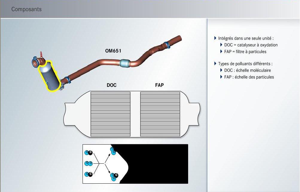 31-composants-doc-fap-om-651.jpg