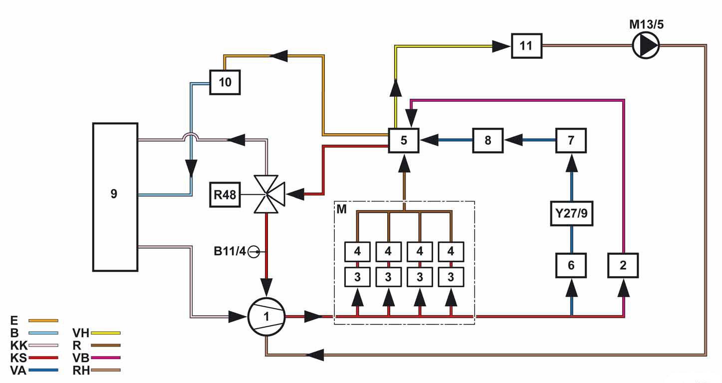 32-schema-circuit-de-refroidissement-moteur-om651.jpg