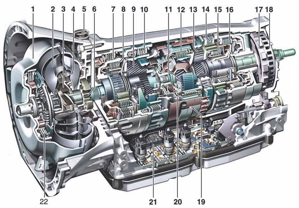 34-boite-de-vitesses-automatique-7-rapports-mercedes-classe-g-463.jpg