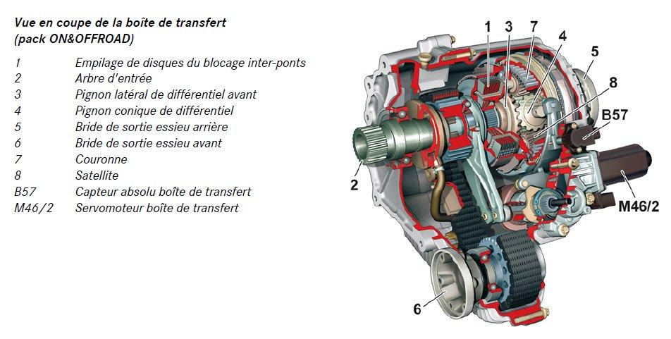 34-nouvelle-classe-m-w166-boite-de-transfert-on-offroad.jpg