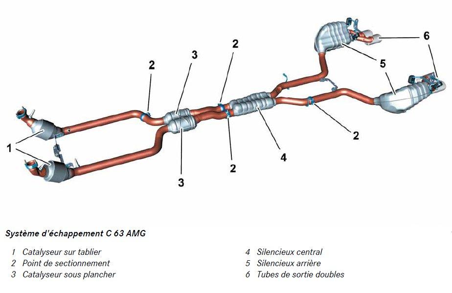 34-systeme-echappement-c-63-amg-w204.jpg