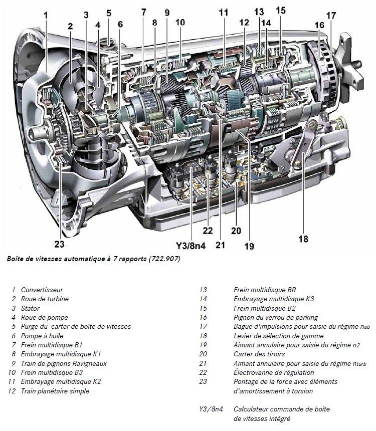 35-boite-automatique-7-rapports-722-c-63-amg-w204.jpg