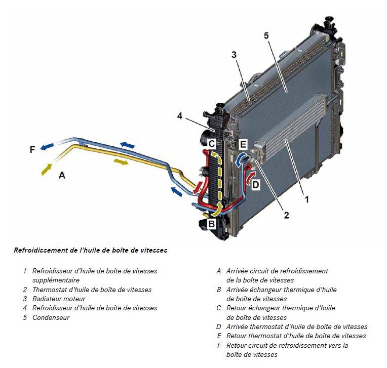 36-refroidissement-huile-boite-de-vitesses-c-63-amg-w204.jpg