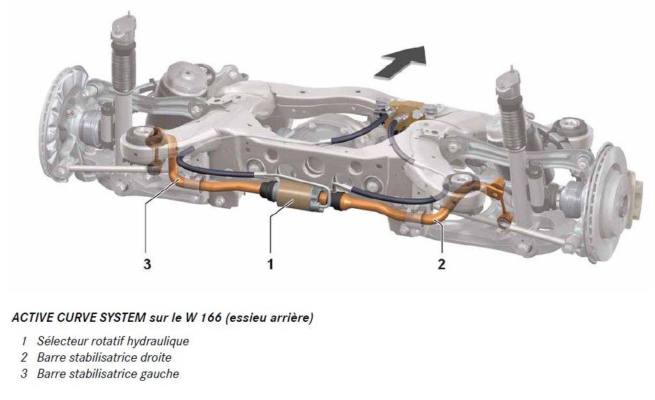 38-nouvelle-classe-m-w166-active-curve-system-essieu-arriere.jpg
