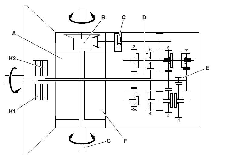 43-structure-schematique-boite-de-vitesses-amg-speedshift-dct-sls-amg.jpg
