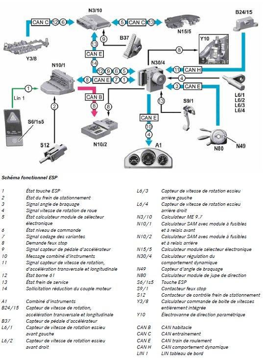 44-schema-fonctionnel-esp-c-63-amg-w204.jpg