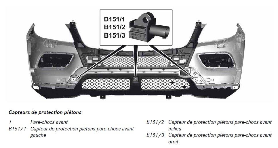 46-nouvelle-classe-m-capteur-protection.jpg