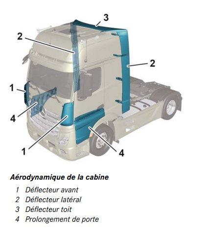 5-aerodynamique-cabine-actros-963.jpg