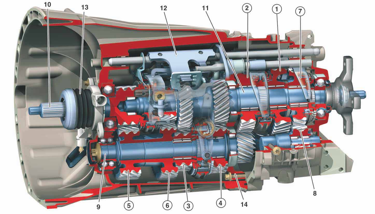 50-boite-de-vitesses-mecanique-s510-63-classe-c-w204.jpg