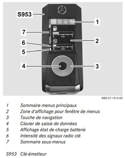51-cle-multifonction-actros-963.jpg