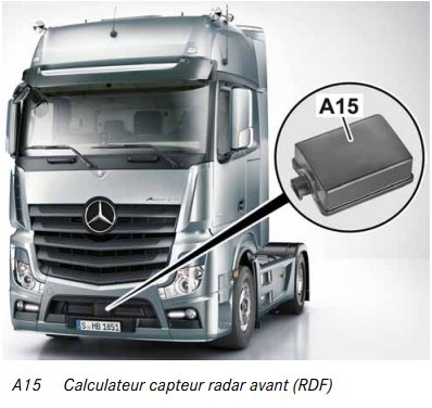 66-calculateur-capteur-radar-avant-rdf-actros-963.jpg