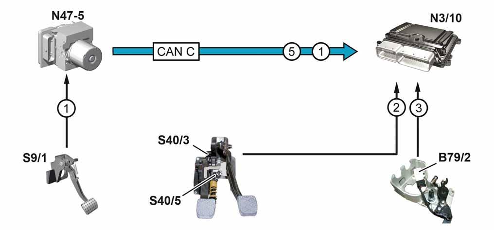 67-echange-de-donnees-fonction-arret-moteur-classe-a-w169-et-b-w245.jpg