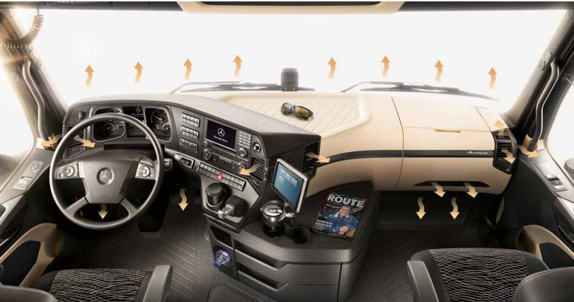 Nouvel actros 963 chauffage climatisation autoradios for Air climatise interieur