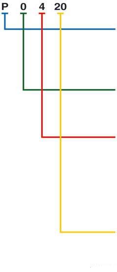 7-structure-des-codes-defaut-obd-2.jpg