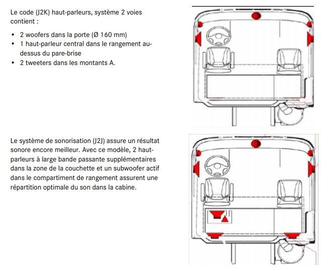 72-sono-2-voies-et-subwoofer-actros-963.jpg