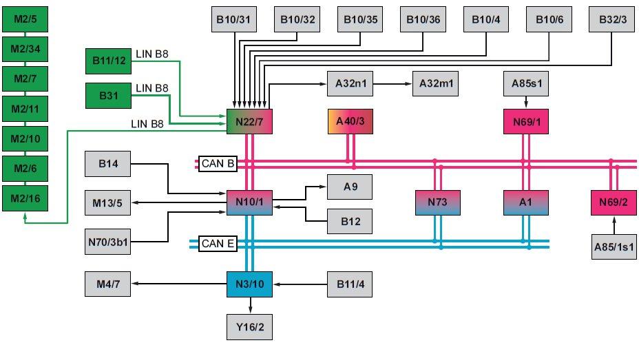 73-synoptique-thermotronic-sls-amg.jpg