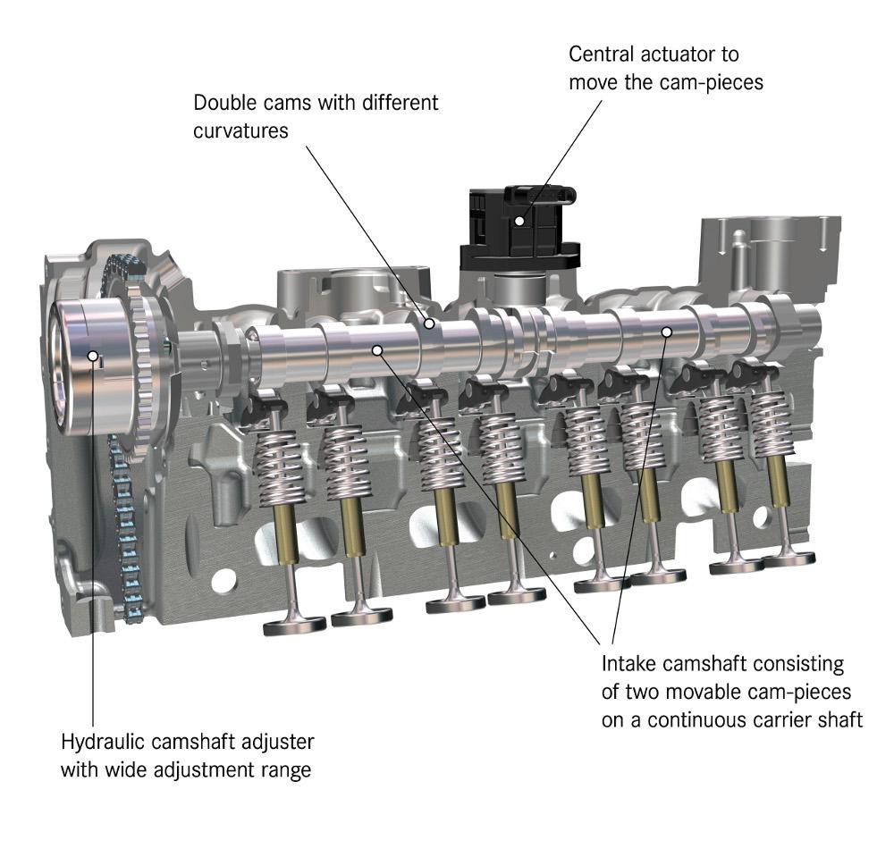 8-motorisation-essence-m270-classe-a-w176.jpg