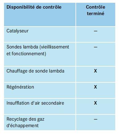 9-affichage-code-readiness-diagnostic-obd-2.jpg
