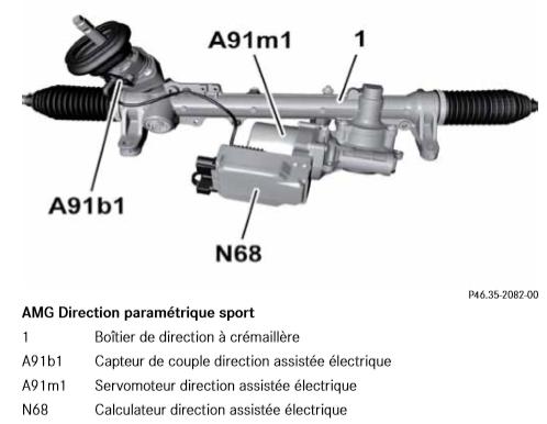 AMG-Direction-parametrique-sport.png